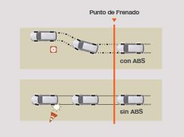 ABS con distribución electrónica de la fuerza de frenado (EBD) y asistente de frenado de emergencia (BA).