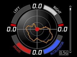 Display de información múltiple TFT de 4,2'' con indicador entre otras de Fuerza G.
